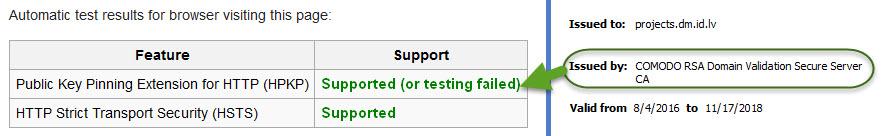 Antiviruses HPKP failed